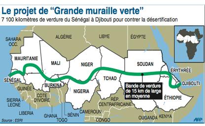 trace-grande-muraille-verte-sahara