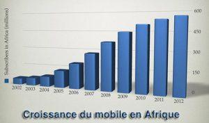 croissance_mobile_afrique
