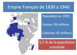 empire_francais