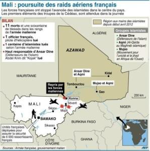 plan_attaque_mali_armee_francaise_ansardine_mujao_islamistes