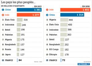 demographie-afrique