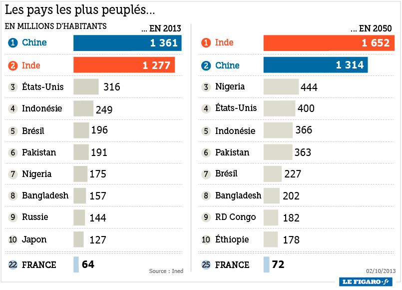 Carte Des Grandes Ville Les Plus Peupl Ef Bf Bd En France