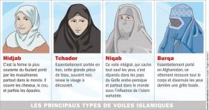 voiles-islamique