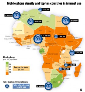 economie-afrique-telephonie-mobile