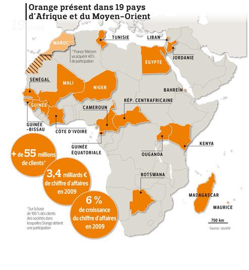 orange-afrique-BARBAUT