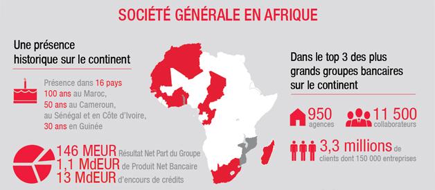 societe-generale-afrique