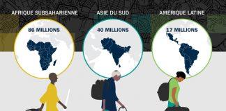 Migrations, climat et Afrique
