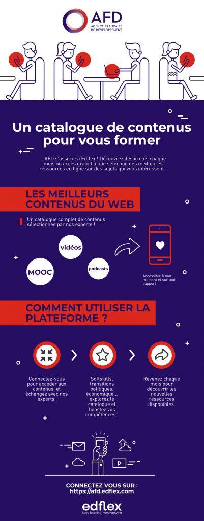 EDFLEX AFD la plateforme de l'Agence française de développement