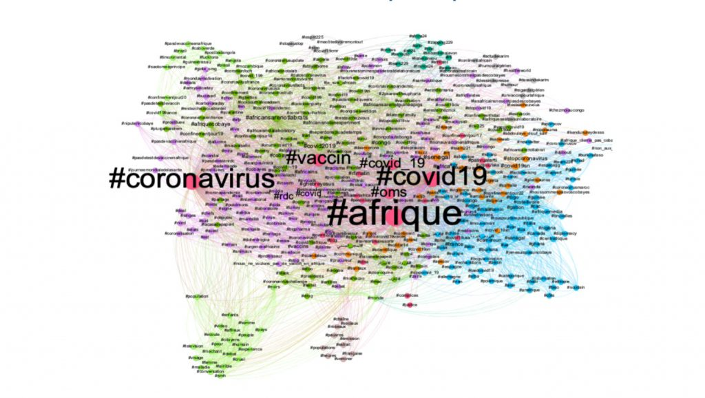 Cartographie resserrée des 5 500 comptes les plus influents, classée et regroupée par proximité conversationnelle et relationnelle.